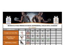 Tabla de microciclo pérdida de grasa para mujeres Día 1. Nivel avanzado KiffeMyBody